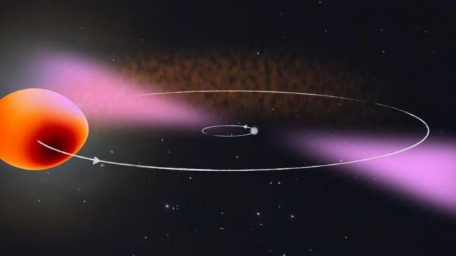 Dünya'ya gelen gama ışını patlamalarının gizemi çözüldü